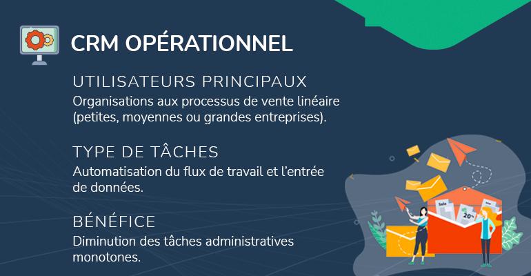infographie types de CRM opérationnel utilisateurs principaux type de tâches bénéfice