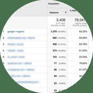 google analytics source organic