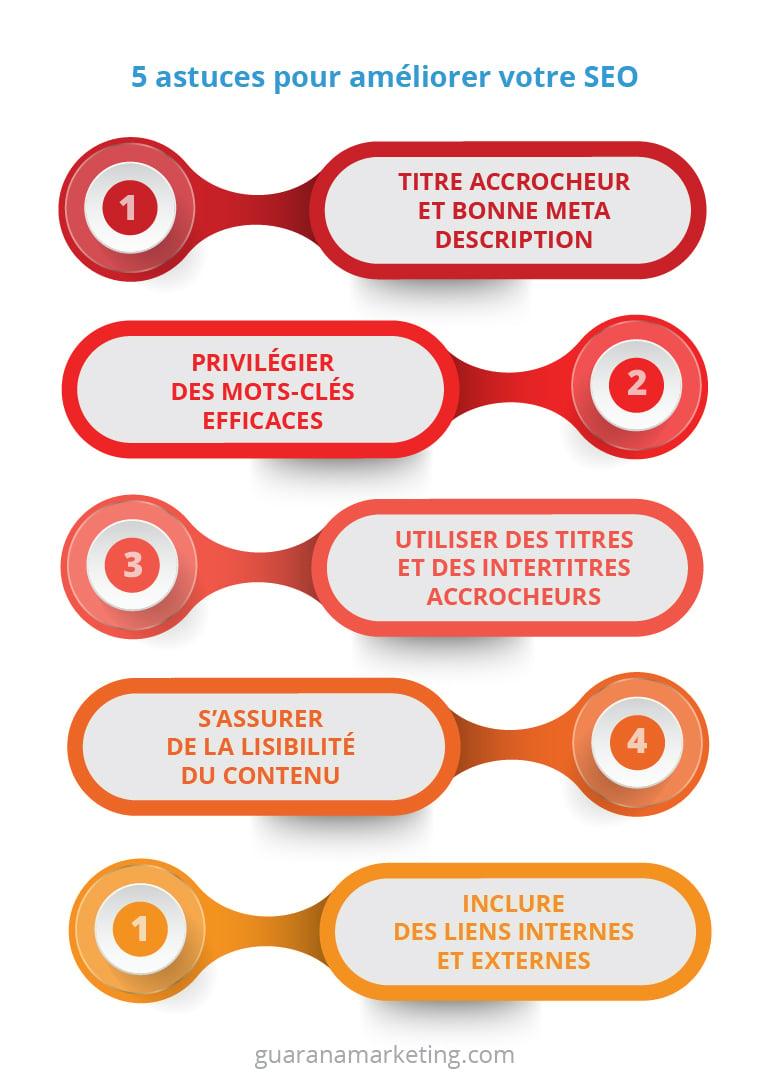 guarana-infographie-astuces-seo