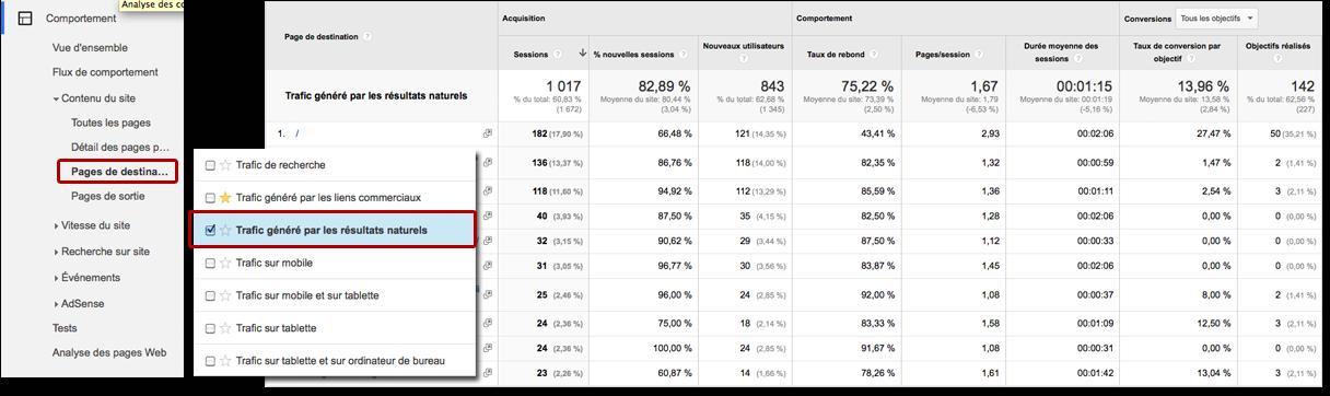 mesurer mon positionnement sur les moteurs de recherche