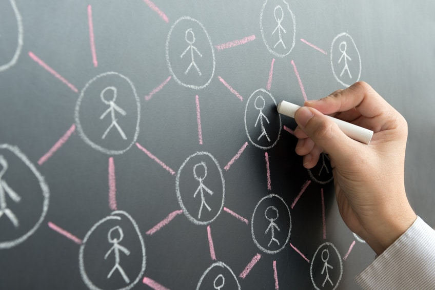LinkedIn marketing et ventes B2B